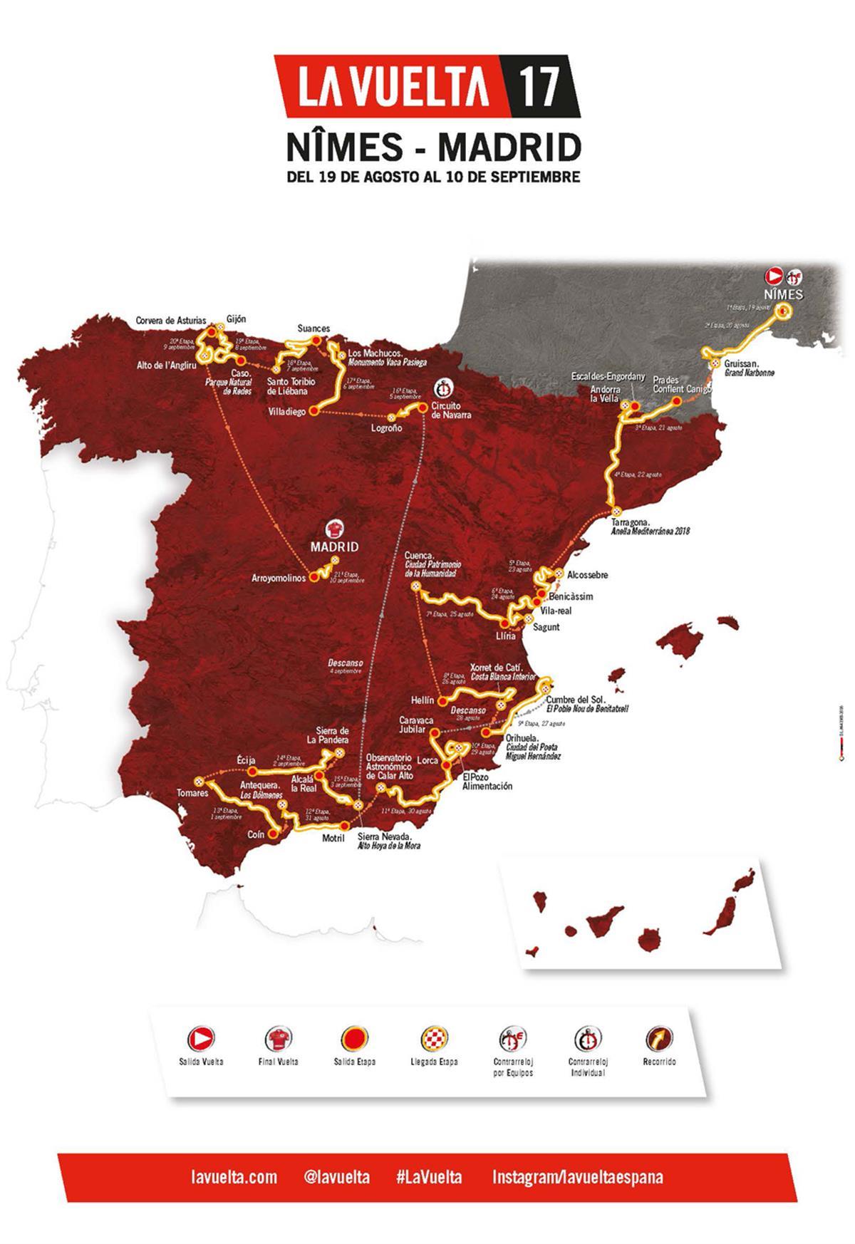 Vuelta17 Plan